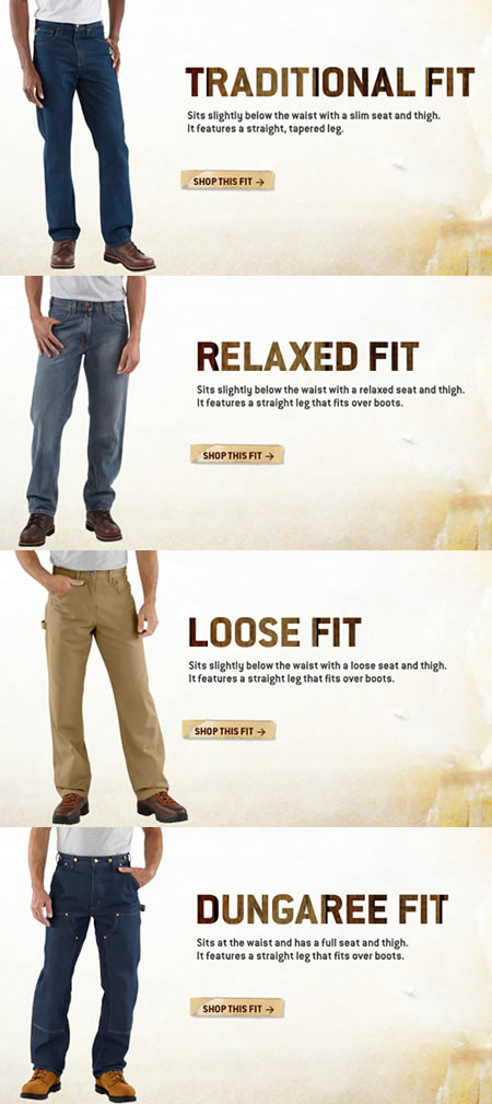 Mens Jean Size Guide